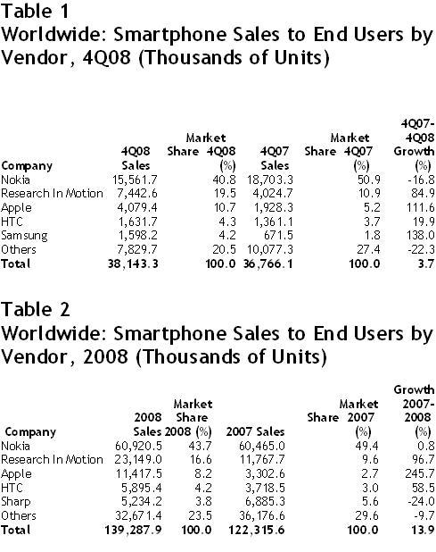 smartphone-ms