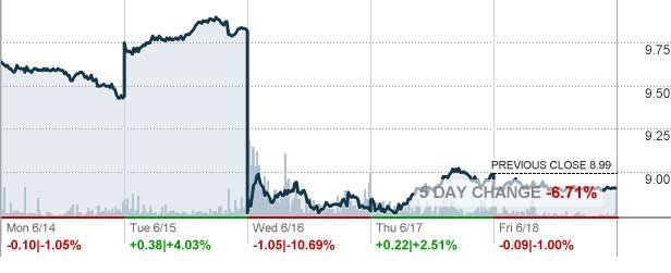 NOKIA Stock Quote Nokia Oyj Stock Price HELNOKIA Induced Fascinating Nokia Stock Quote