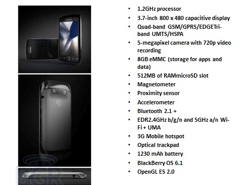 Blackberry Storm 3 Spec and Images