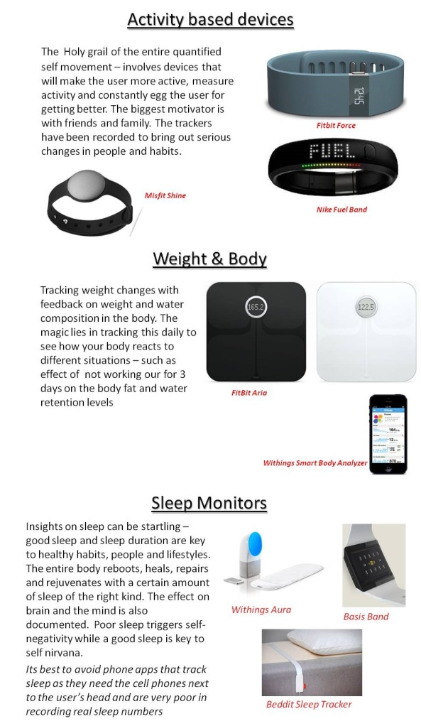 Body Hacking and Quantified Self