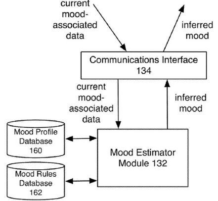 apple-ads-mood-patent-filing_441x406